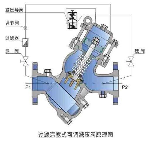 薄膜水泵结构原理图